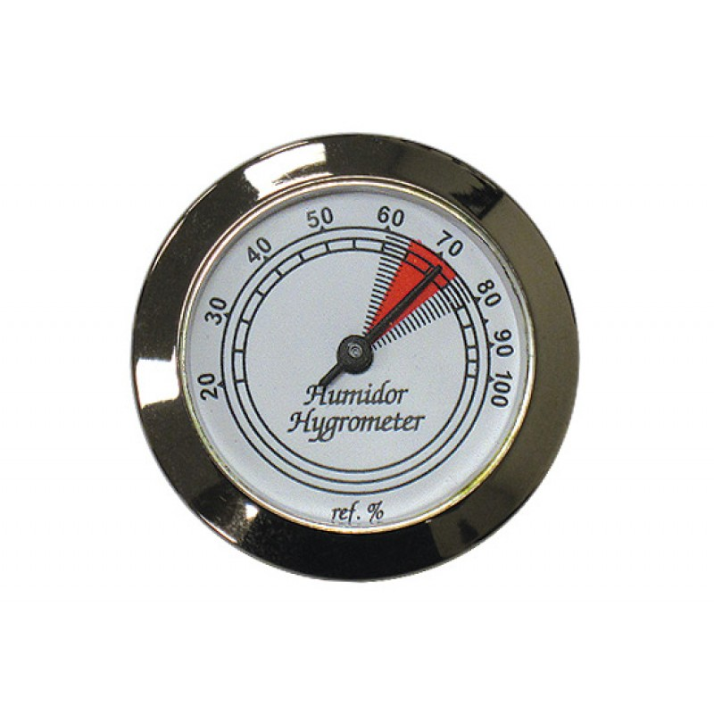 Home Hygrometer Reviews